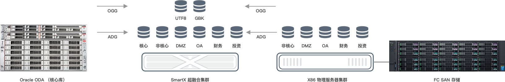 hci-data-base4.png