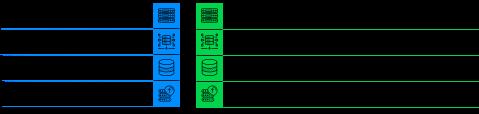 超融合架构相比传统FC SAN架构四大差异点