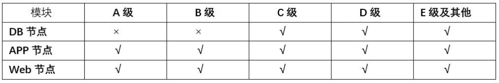 hci_selection_practice_5.jpg