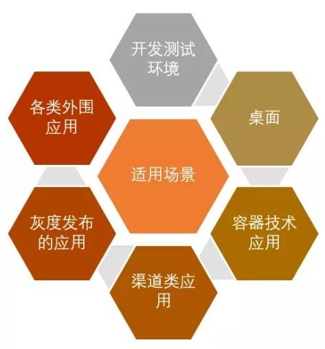 hci_selection_practice_6.jpg