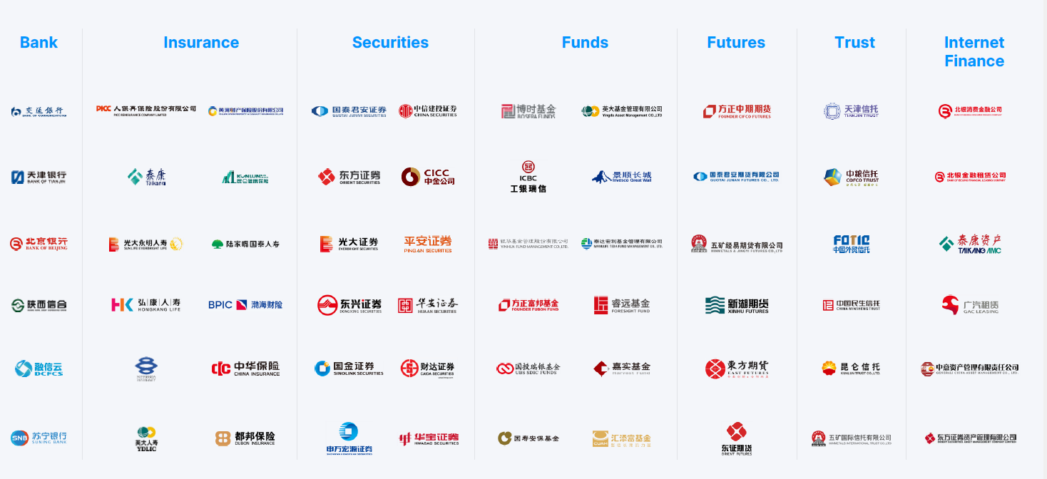 Selected customers list of SmartX in the financial vertical market