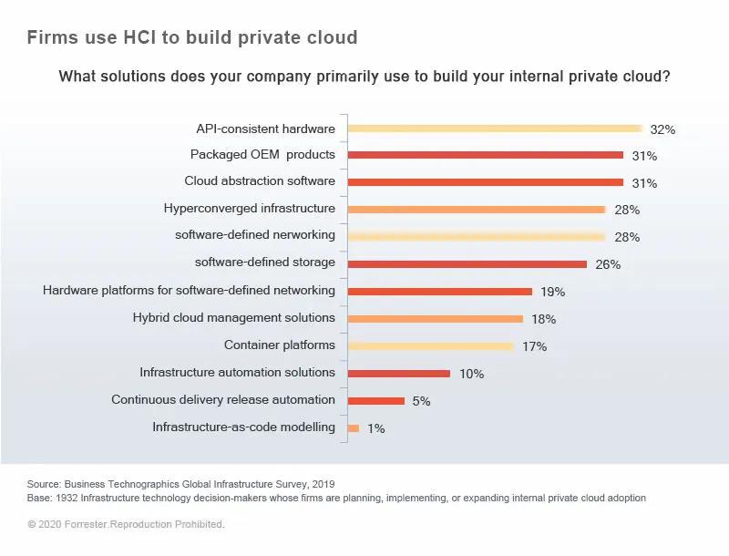 private_cloud_practice_2.jpg
