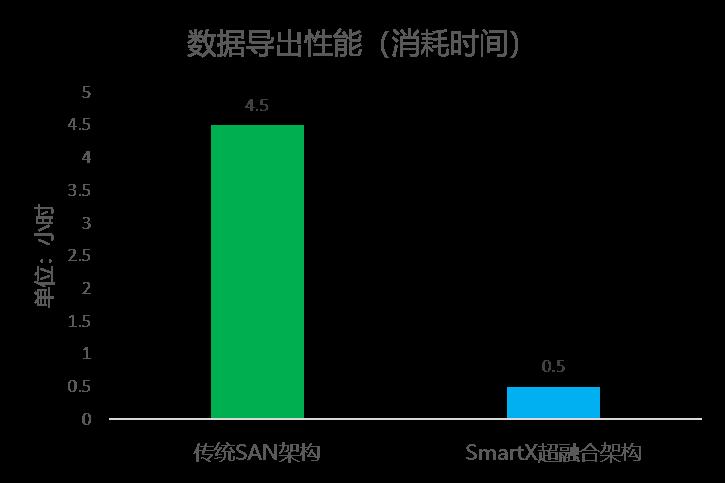 output-performance comparison.png