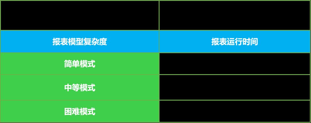smartx-result.png