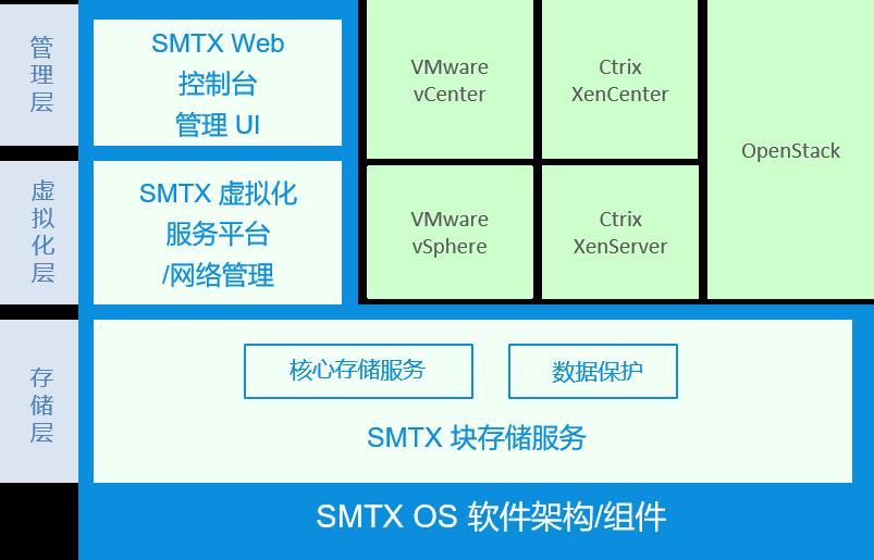 SMTX-OS.png