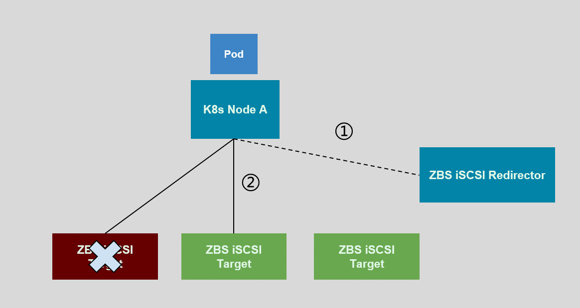chunk-node-error.png