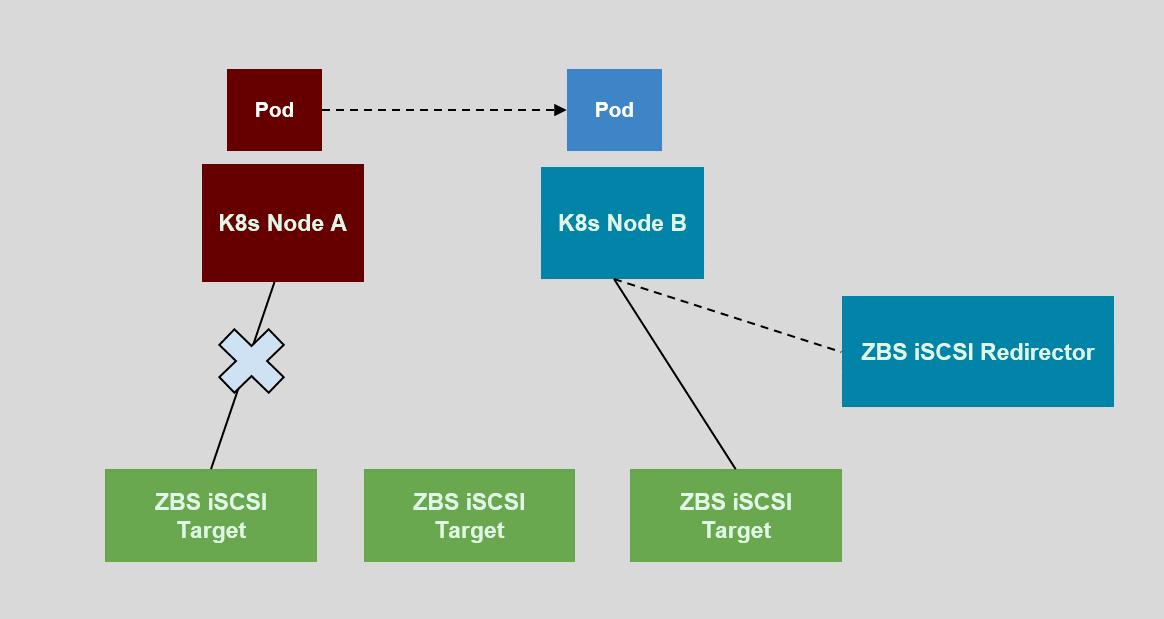 k8s-computing-node-error.png